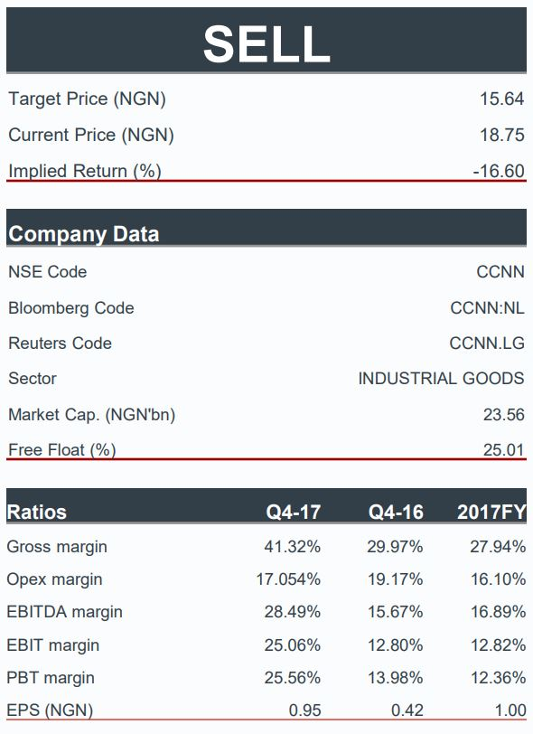 Cement Company of Northern Nigeria Plc.: Impressive 2017FY; SELL Reiterated