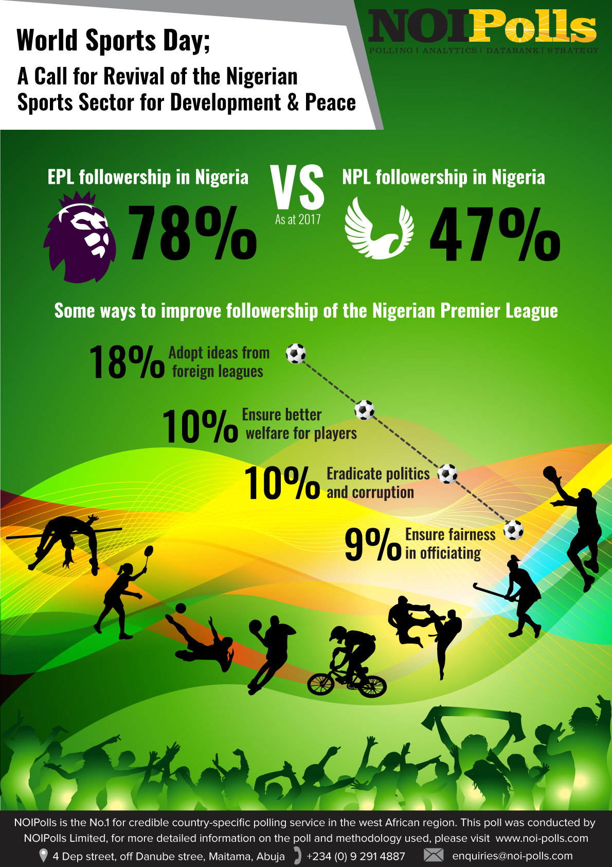 World Sports Day: A Call for Revival of the Nigerian Sports Sector for Development & Peace