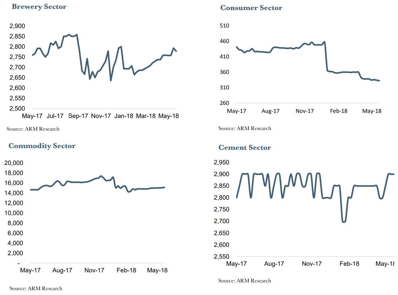 Price Pressure Bites Deeper – The Pentard Urban Retail Price Tracker - Brand Spur