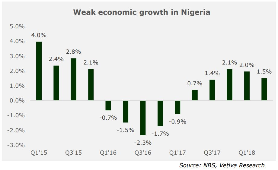 Nigeria August Economic Report: Little to Cheer as Election Season Looms - Brand Spur