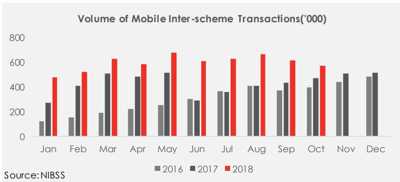 Daily Insight - Rising Telco's Interest in Financial Services: Should the DMBs worry? - Brand Spur