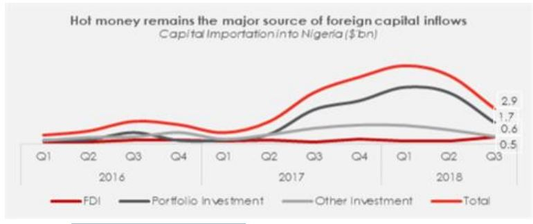 FG's Debt Issuances in 2019: Fluid oil price outlook underpins paper supply