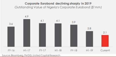 What is driving early Eurobond redemption by the banks? - Brand Spur