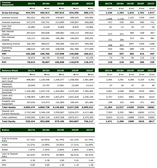 United Bank for Africa Plc: Spike in foreign exchange income boosts bottom-line