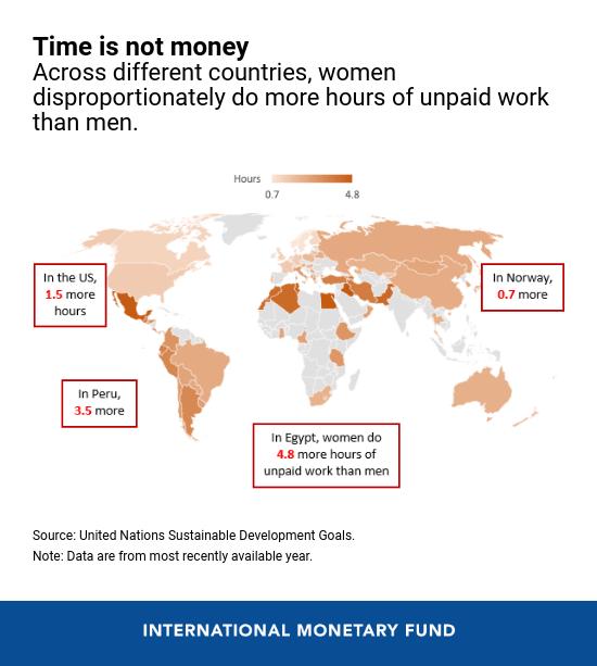 "The Economic Cost Of Devaluing ""Women's Work"" - Brand Spur"