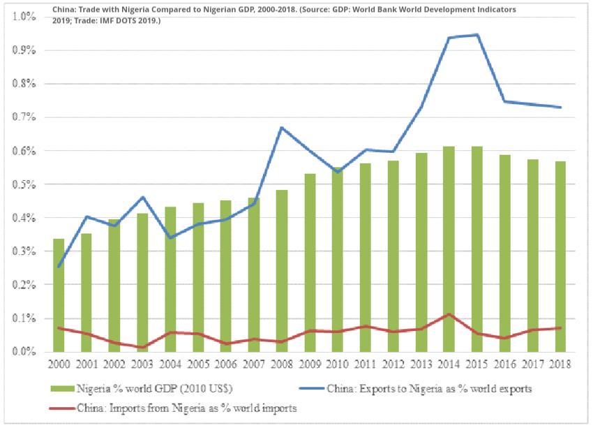 Coronavirus: It's Potential Effect on Nigeria's Economy - Report