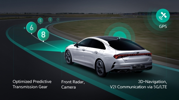 Hyundai and Kia Develop World's First ICT Connected Shift System (Photos) - Brand Spur