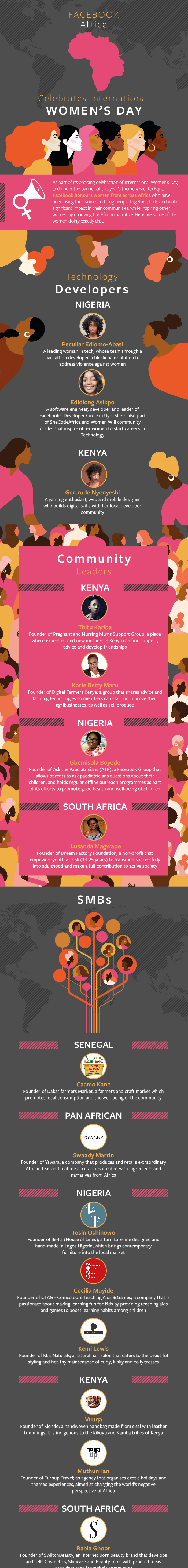 #EachforEqual: Facebook Celebrates Female Achievers across SSA on International Women's Day - Brand Spur