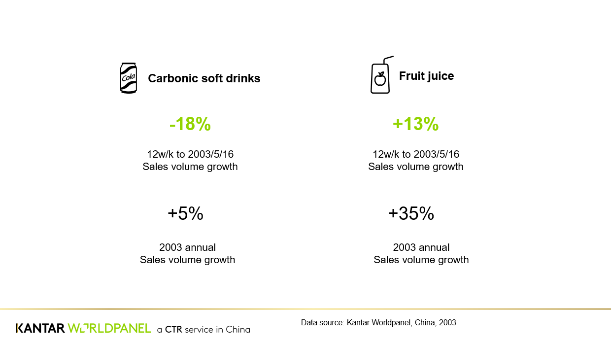How Can Beverage Brands Survive The Epidemic? - Brand Spur