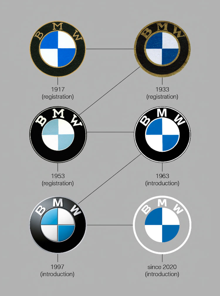 BMW redesigns its iconic logo, Check It Out (Photos) - Brand Spur