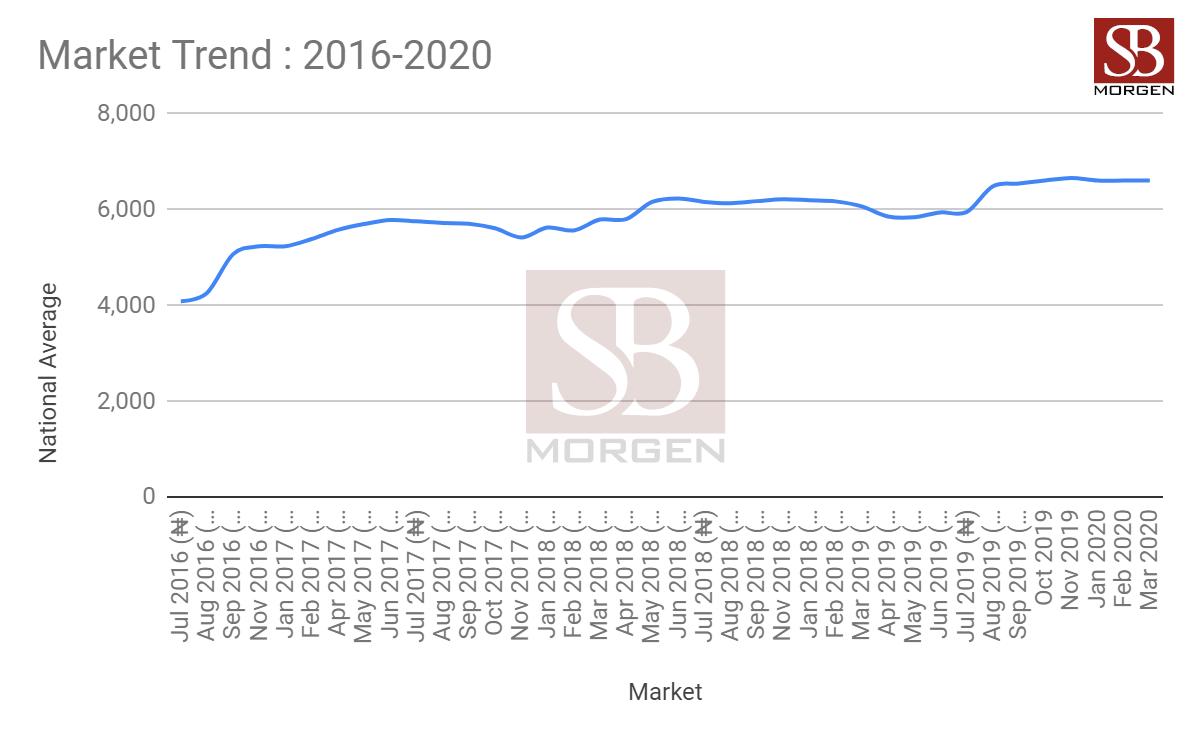 The SBM Jollof Index: The Black Swan Glides In - Brand Spur
