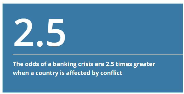 Impact of Conflict and Political Instability on Banking Crises in Developing Economies - Brand Spur