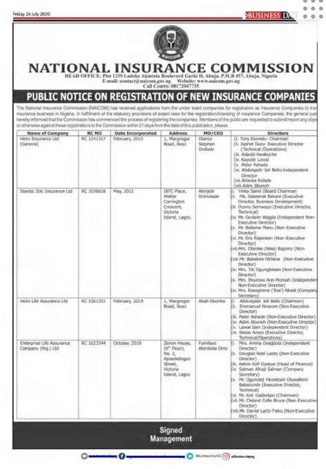 NAICOM Receive Applications to Register 4 New Insurance Companies - Brand Spur