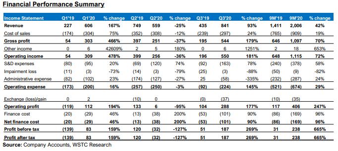 Neimeth - Enhanced Profitability Underpins Strong Growth Outlook