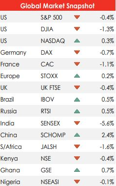 Choppy week for developed market stocks amid rate decision and Brexit talks