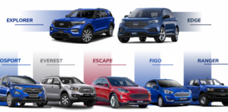 Coscharis Motors Excites Ford Customers With Free Service Pack