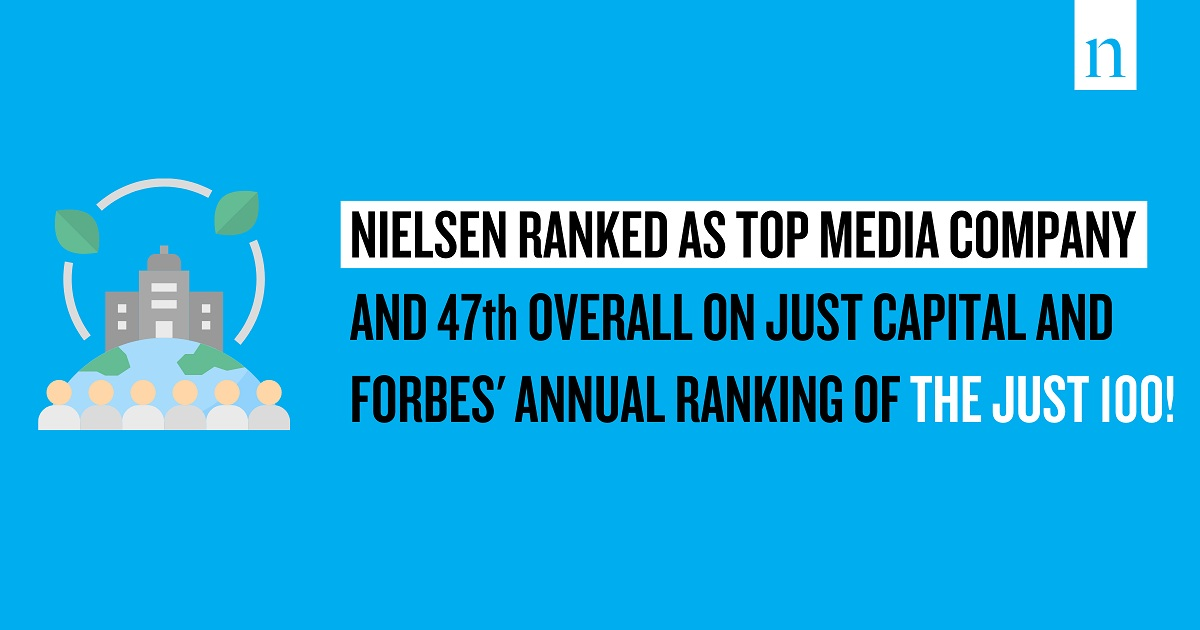 Nielsen Takes No 1 Spot In Media Industry On Just Capital And Forbes' Annual Ranking of the Just 100