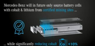 Mercedes-Benz will in future only source battery cells with cobalt & lithium from certified mining sites, while significantly reducing cobalt