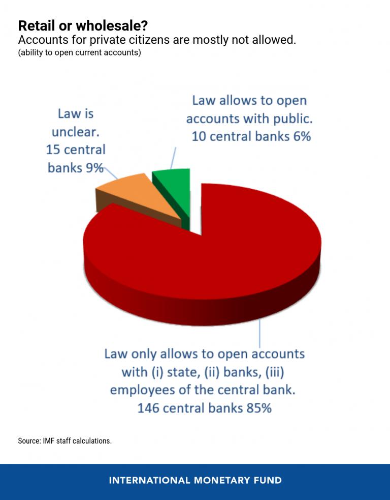 Legally Speaking, Is Digital Money Really Money brandspurng2