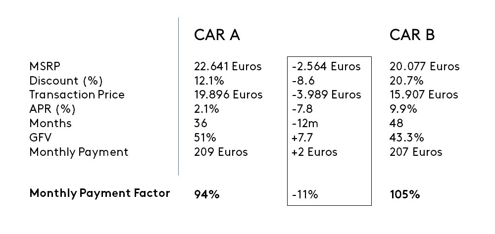 car automotive price brandspurng How do you put a price on a new car'2