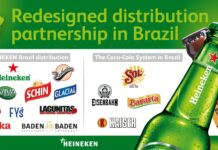 HEINEKEN, The Coca-Cola Company and the Coca-Cola System announce redesigned distribution partnership brandspurng