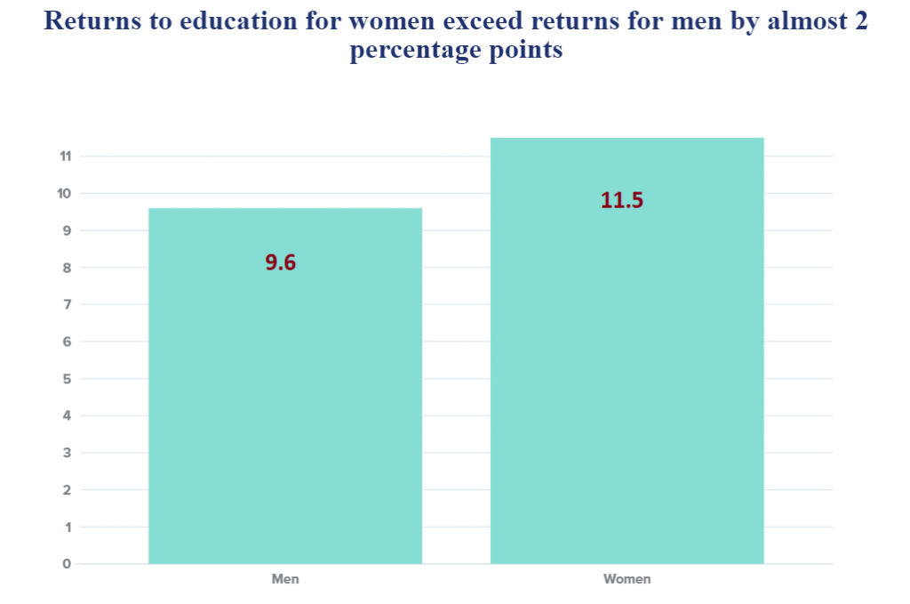 How COVID-19 and school closures are threatening women's economic future BRANDSPURNG