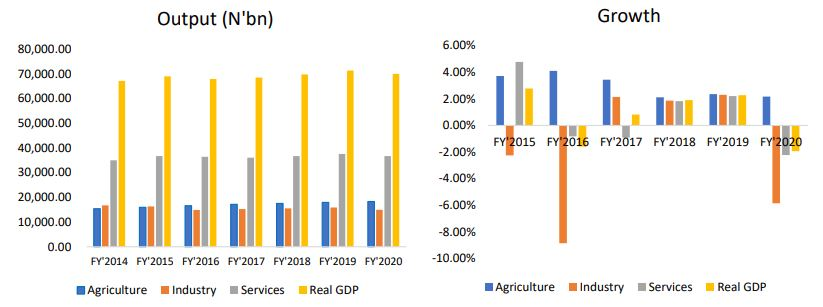 Q4'2020 GDP brandspurng Positive Surprise as Economy Exits Recession