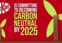 KitKat to be carbon neutral by 2025, boosting sustainability efforts Brandspurng